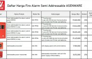 Daftar Harga Fire Alarm Semi Addressable ASENWARE